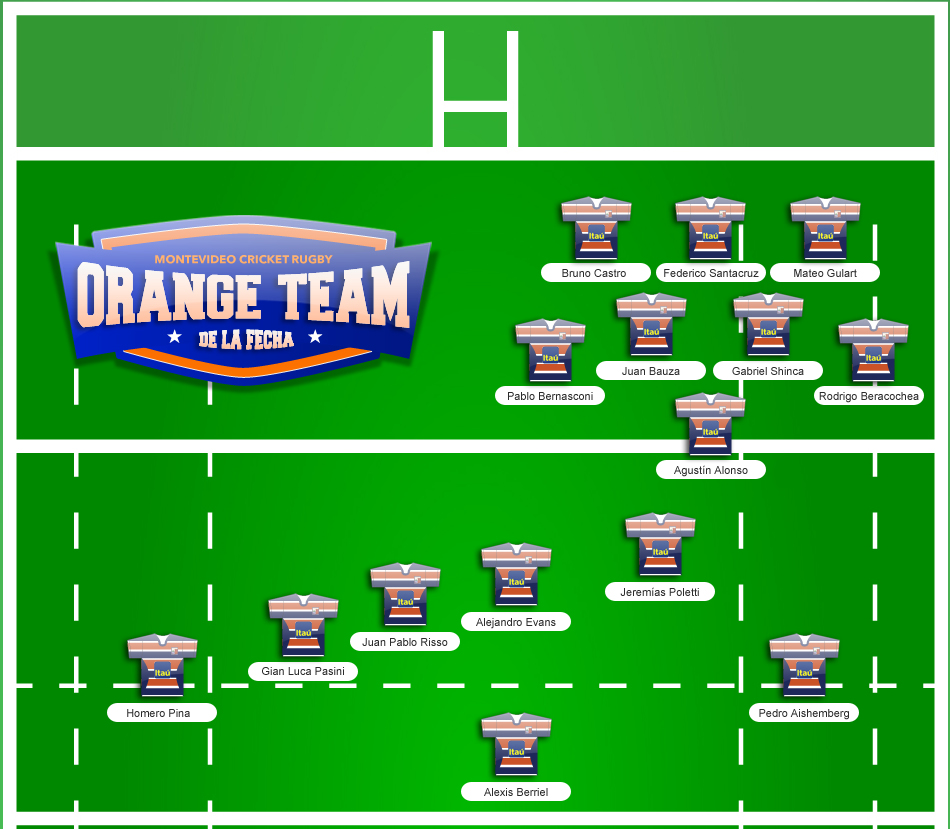 ORANGE TEAM DE LA FECHA